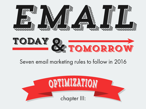 Infographic: Back to the Future with Email Optimization