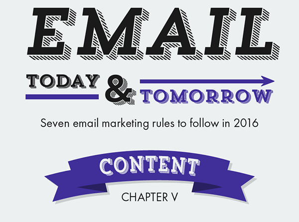 Infographic: the Future of Email Content – Alive and Personal