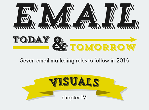 Infographic: Visuals in Emails Are No Longer Static
