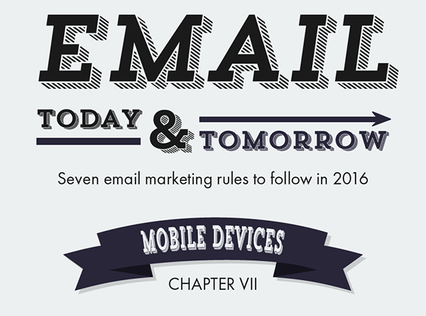Infographic: Towards the Mobile Future with Responsive Email Design