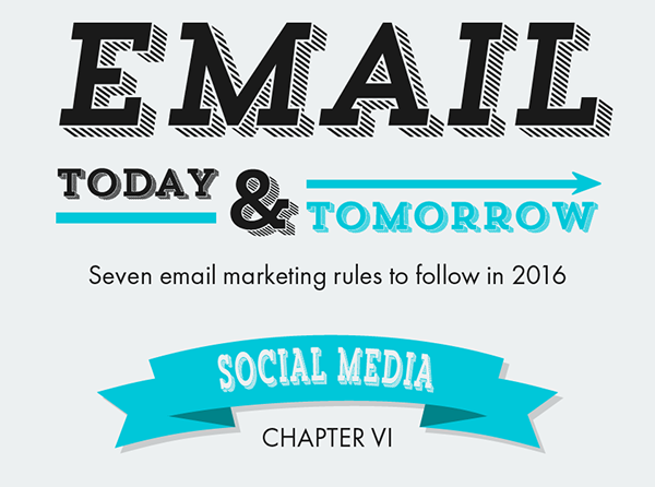 Infographic: Viral Email Campaigns in the Social Media Era