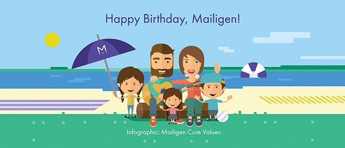 Happy Birthday, Mailigen! Infographic: Mailigen Core Values