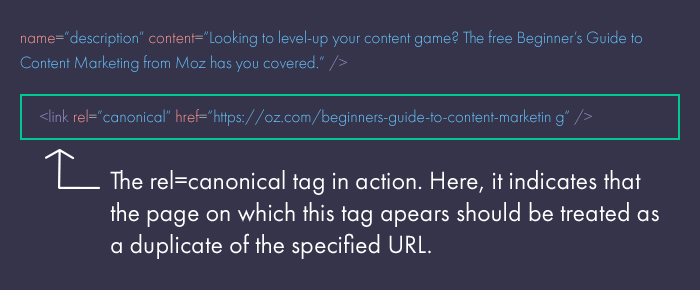 The rel=Canonical tag in action. Indicates that the page on with tag apears should be treated as duplicate of the specified URL.