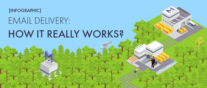 Email Delivery: How it Works and Why it Fails [Infographic]
