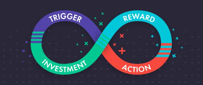 How to Create Epic Marketing Habits
